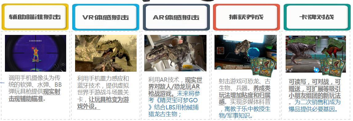 体感AR/VR玩具枪